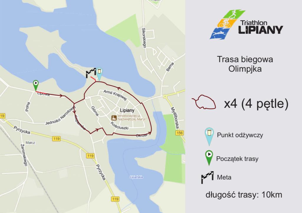 trasa biegowa Olimpijka
