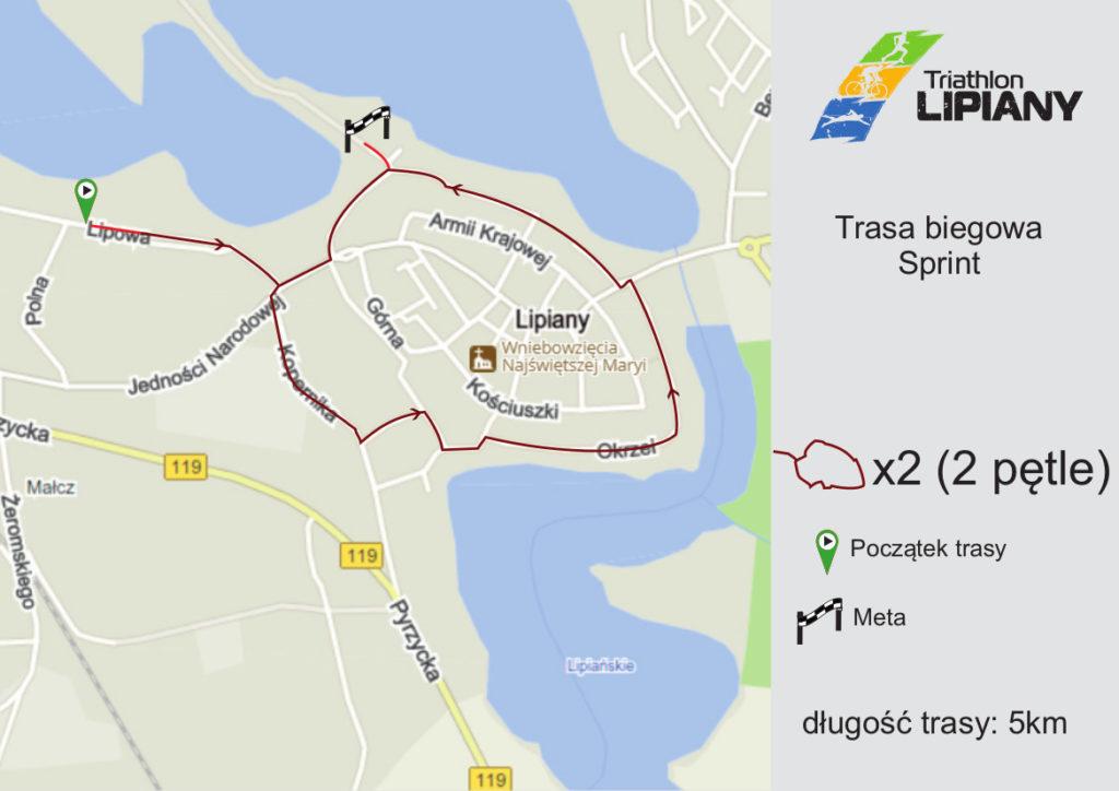 trasa biegowa Sprint