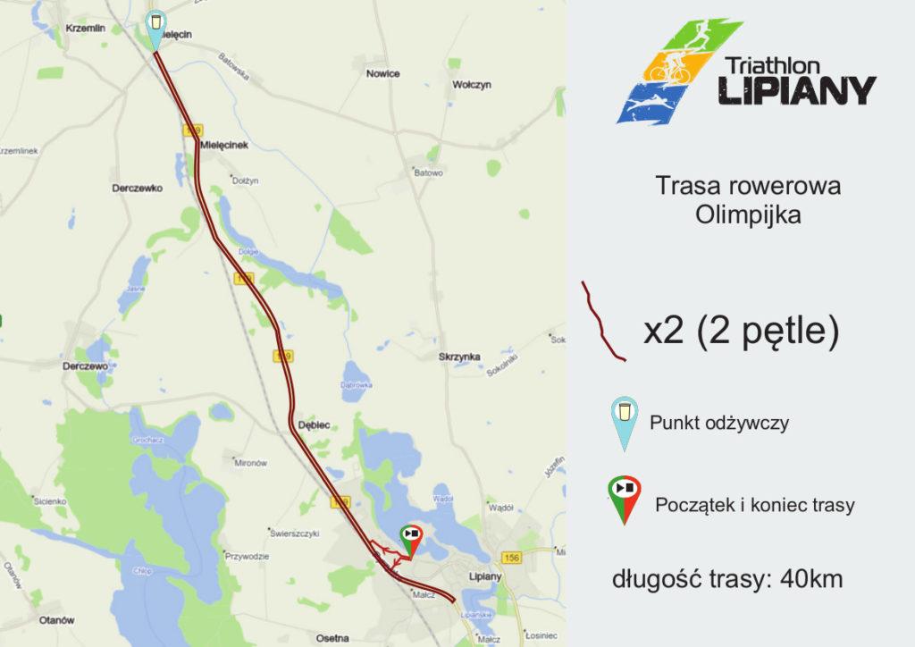 trasa rowerowa Olimpijka